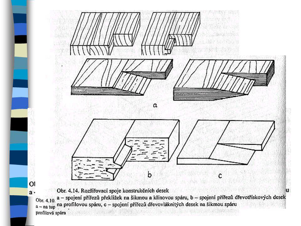 Spojení na šířku Široké plochy se obecně vyrábějí z desek překližky, laťovky a dřevotřísky.