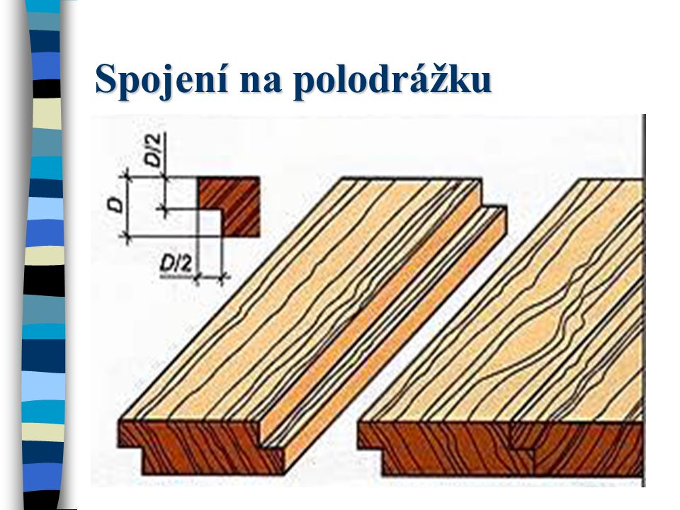 Spojení na polodrážku U polodrážek má každé prkno na hranách střídavě polodrážku.