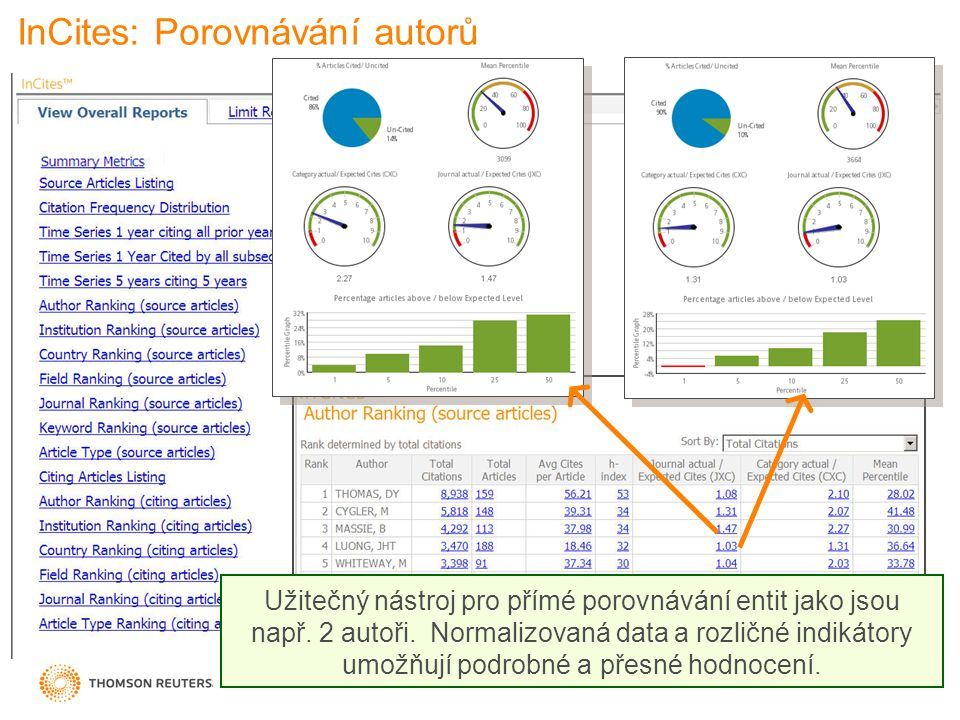 InCites: Porovnávání autorů Užitečný nástroj pro přímé porovnávání entit jako jsou např.