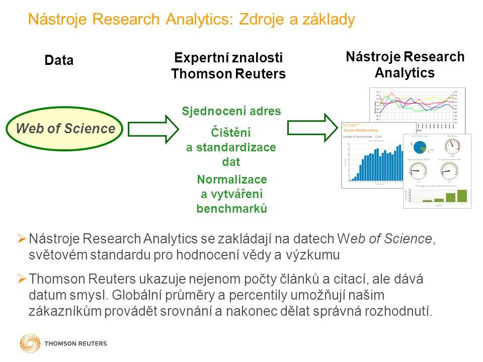  Nástroje Research Analytics se zakládají na datech Web of Science, světovém standardu pro hodnocení vědy a výzkumu  Thomson Reuters ukazuje nejenom počty článků a citací, ale dává datum smysl.