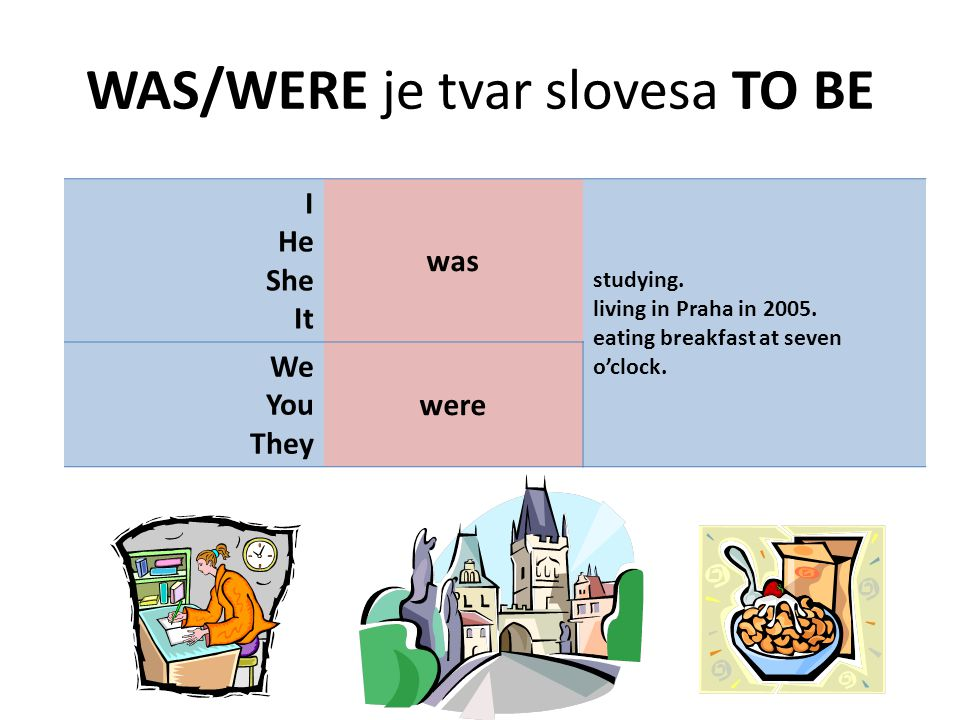 WAS/WERE je tvar slovesa TO BE I He She It was studying. living in Praha in 2005. eating breakfast at seven o'clock. We You They were