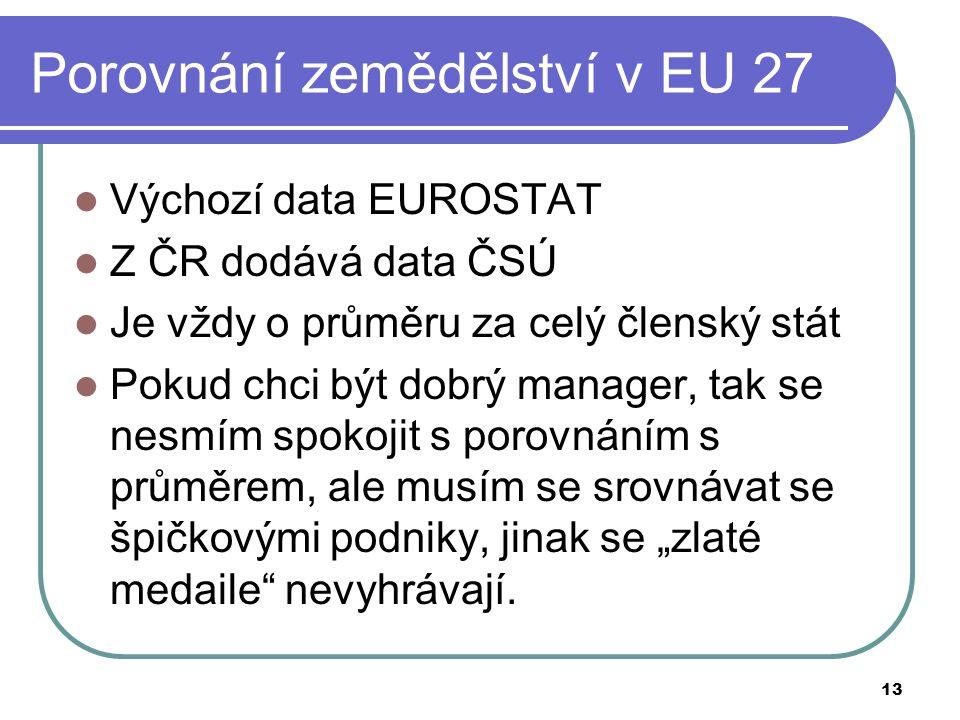 13 Porovnání zemědělství v EU 27 Výchozí data EUROSTAT Z ČR dodává data ČSÚ Je vždy o průměru za celý členský stát Pokud chci být dobrý manager, tak s