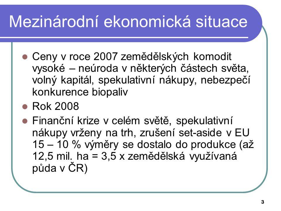 3 Mezinárodní ekonomická situace Ceny v roce 2007 zemědělských komodit vysoké – neúroda v některých částech světa, volný kapitál, spekulativní nákupy,