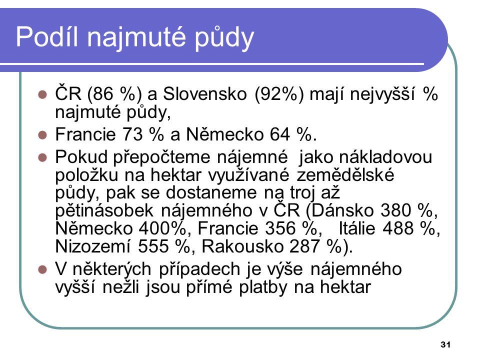 31 Podíl najmuté půdy ČR (86 %) a Slovensko (92%) mají nejvyšší % najmuté půdy, Francie 73 % a Německo 64 %. Pokud přepočteme nájemné jako nákladovou