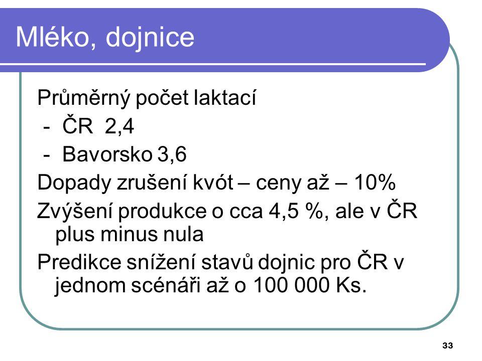 33 Mléko, dojnice Průměrný počet laktací - ČR 2,4 - Bavorsko 3,6 Dopady zrušení kvót – ceny až – 10% Zvýšení produkce o cca 4,5 %, ale v ČR plus minus