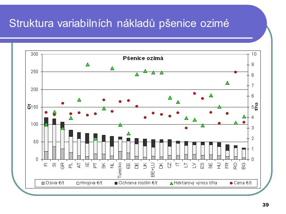 39 Struktura variabilních nákladů pšenice ozimé