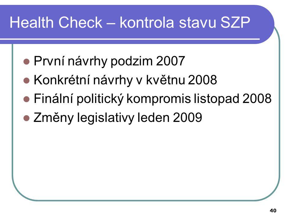 40 Health Check – kontrola stavu SZP První návrhy podzim 2007 Konkrétní návrhy v květnu 2008 Finální politický kompromis listopad 2008 Změny legislati