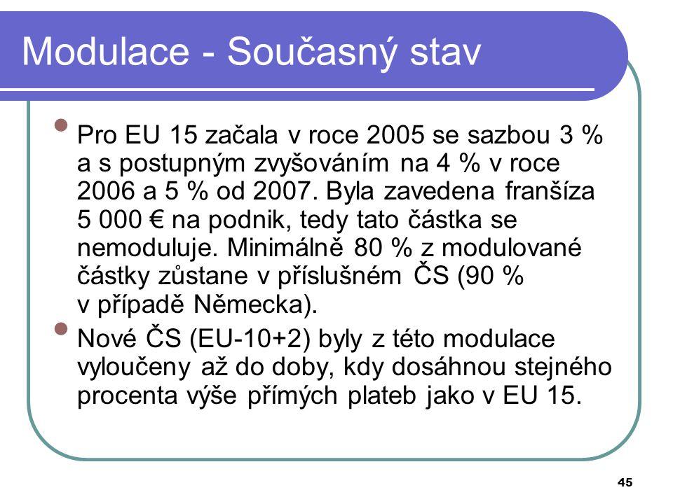 45 Modulace - Současný stav Pro EU 15 začala v roce 2005 se sazbou 3 % a s postupným zvyšováním na 4 % v roce 2006 a 5 % od 2007. Byla zavedena franší
