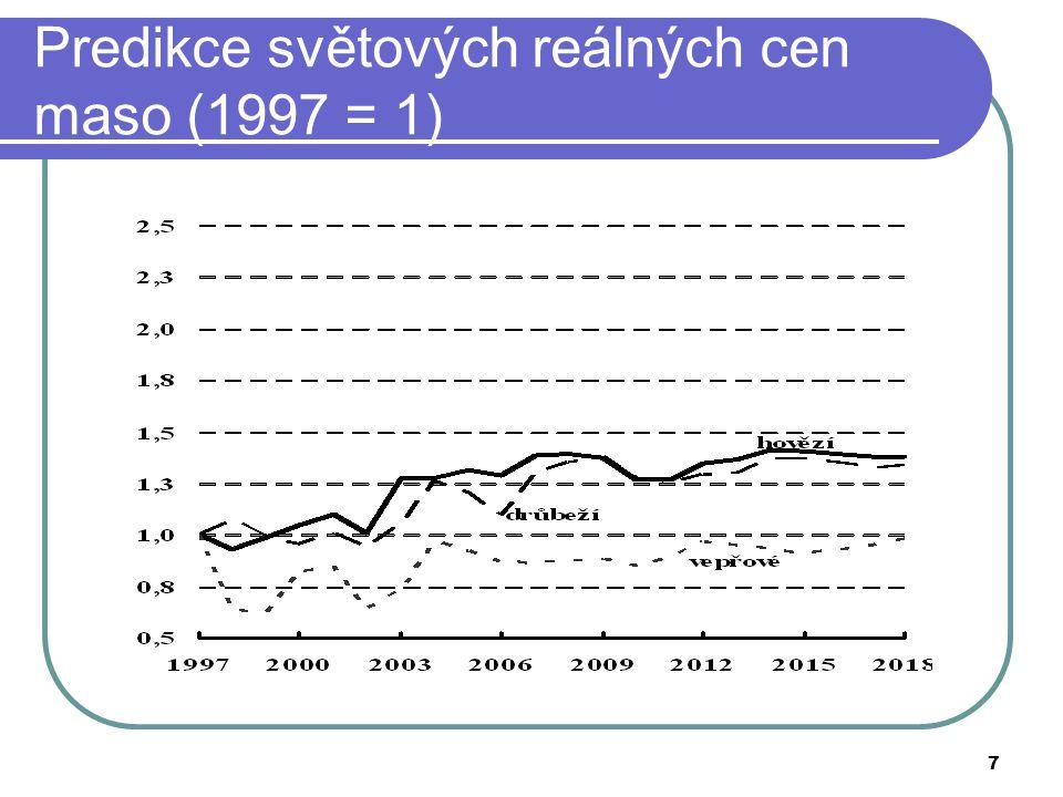 7 Predikce světových reálných cen maso (1997 = 1)