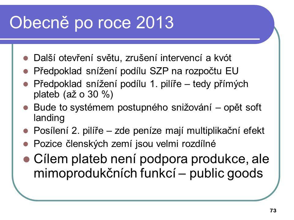 73 Obecně po roce 2013 Další otevření světu, zrušení intervencí a kvót Předpoklad snížení podílu SZP na rozpočtu EU Předpoklad snížení podílu 1. pilíř