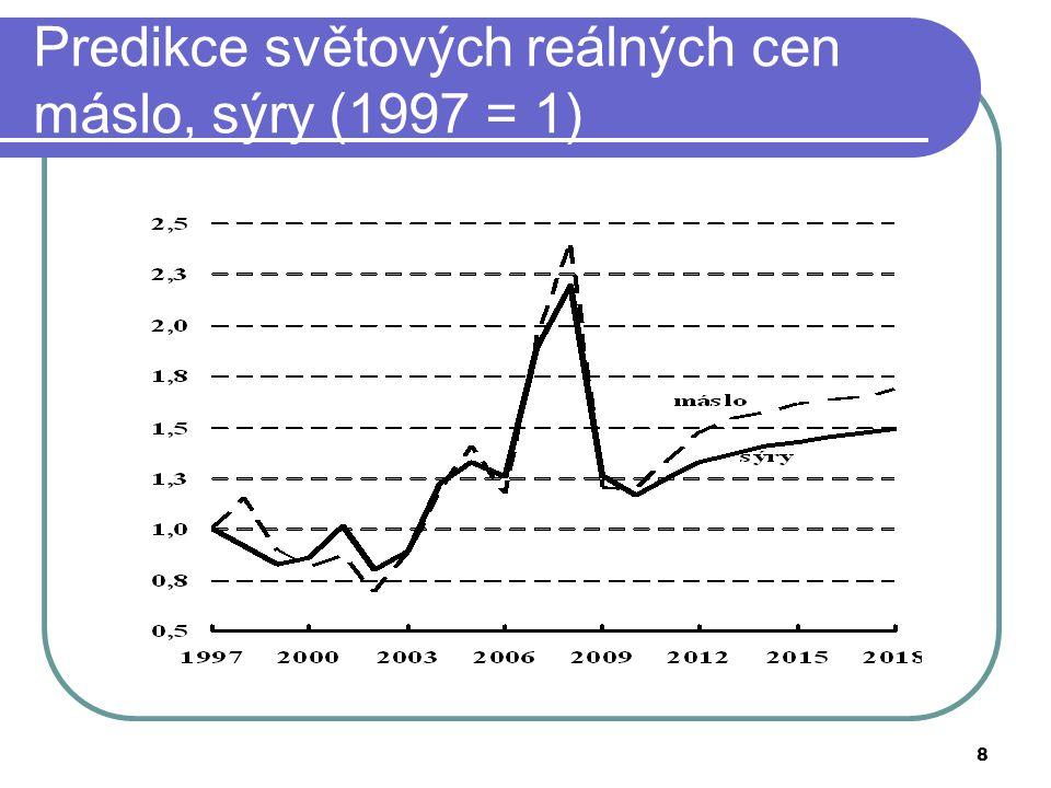 9 Predikce světových reálných cen sušené mléko (1997 = 1)