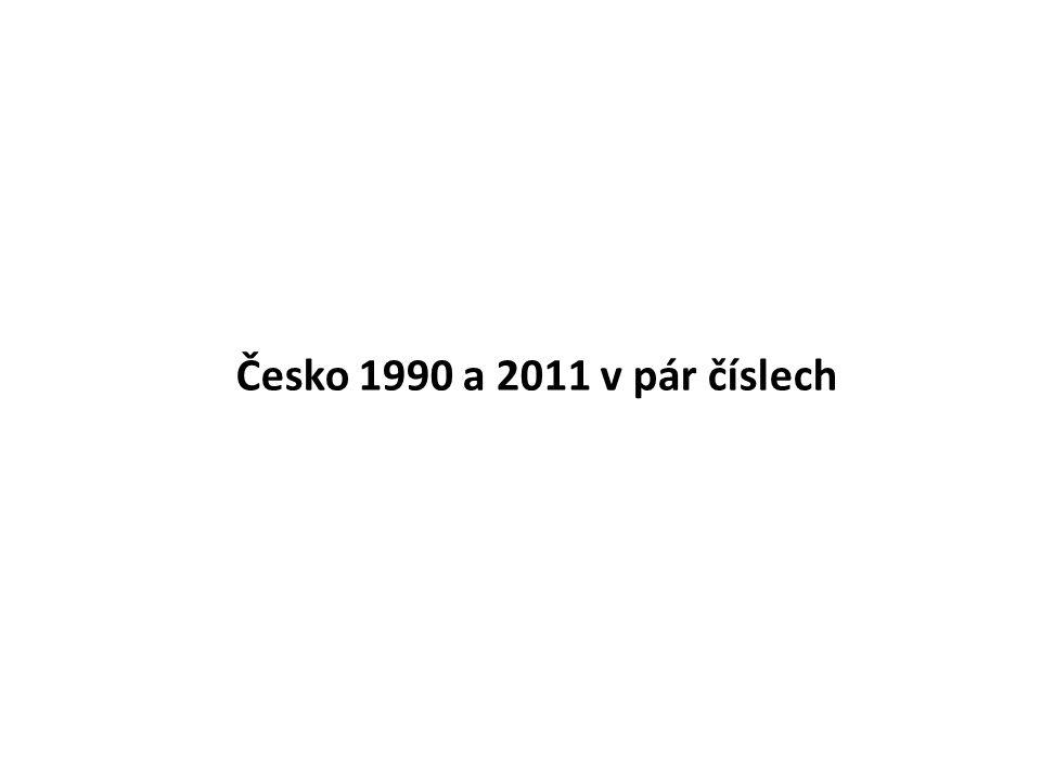 Česko 1990 a 2011 v pár číslech