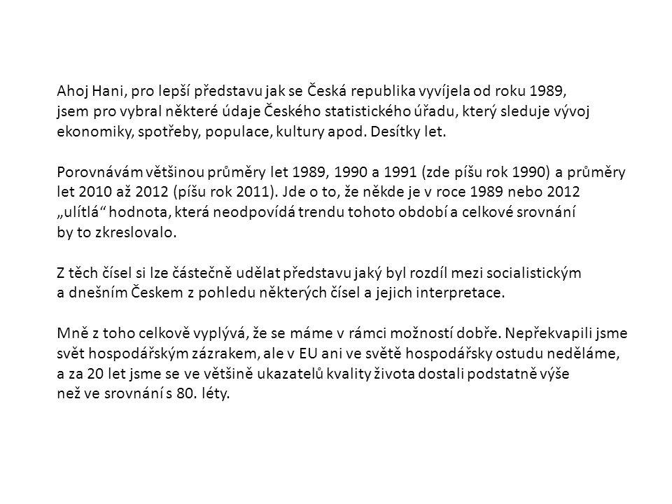 Ahoj Hani, pro lepší představu jak se Česká republika vyvíjela od roku 1989, jsem pro vybral některé údaje Českého statistického úřadu, který sleduje