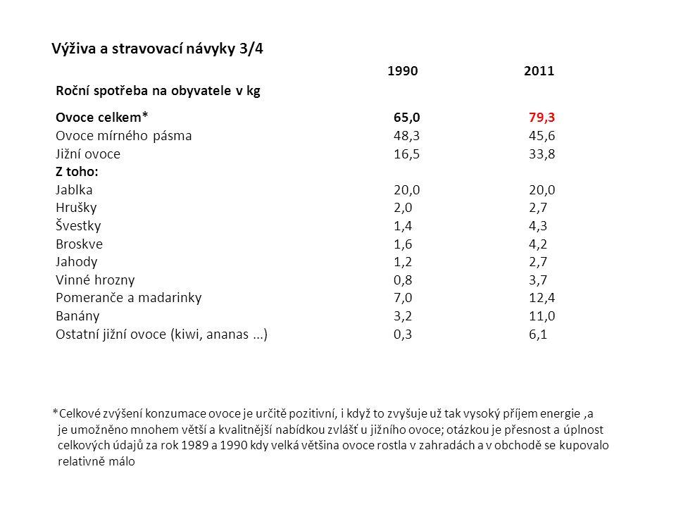 Výživa a stravovací návyky 3/4 Roční spotřeba na obyvatele v kg Ovoce celkem*65,079,3 Ovoce mírného pásma48,345,6 Jižní ovoce16,533,8 Z toho: Jablka20