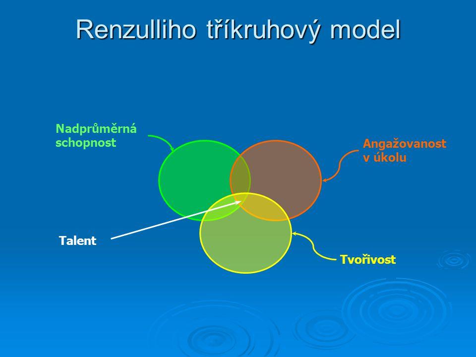Renzulliho tříkruhový model Nadprůměrná schopnost Angažovanost v úkolu Tvořivost Talent