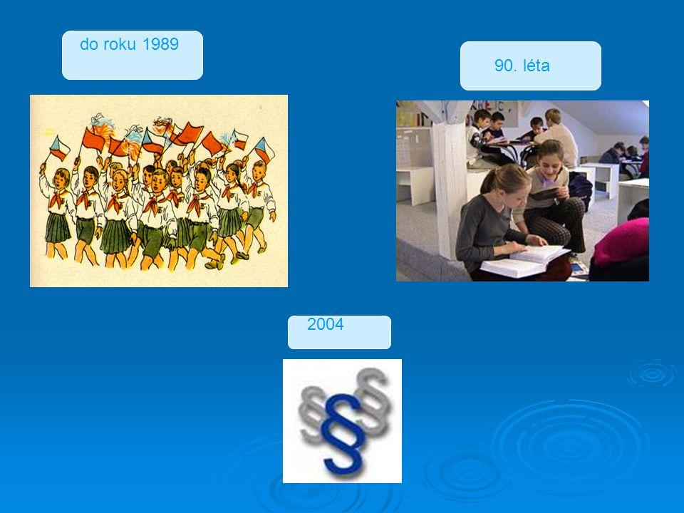 Úpravy vzdělávání mimořádně nadaných žáků Obohacování učiva Obohacování učiva Akcelerace vzdělávání Akcelerace vzdělávání Seskupování Seskupování +Vytvoření individuálního vzdělávacího plánu
