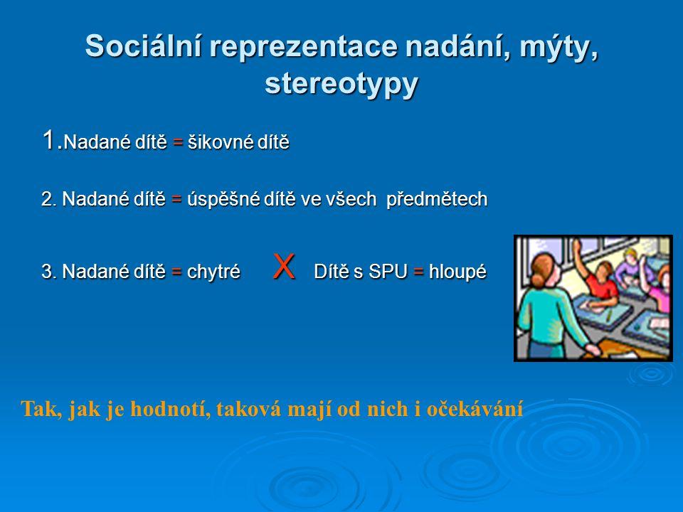 Sociální reprezentace nadání, mýty, stereotypy 1. Nadané dítě = šikovné dítě 2. Nadané dítě = úspěšné dítě ve všech předmětech 3. Nadané dítě = chytré