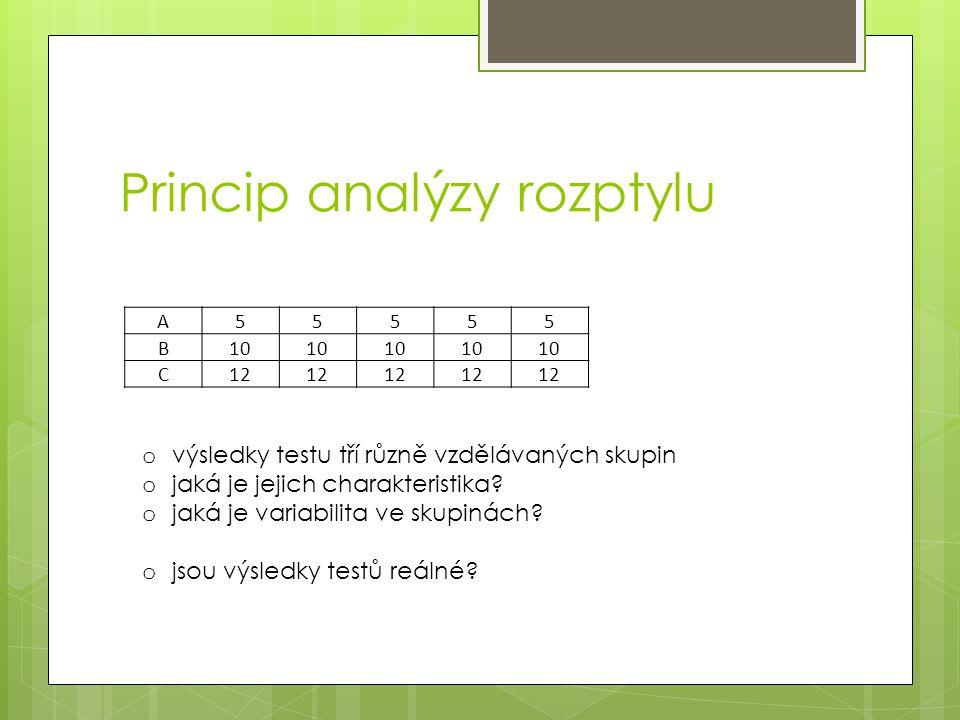 Princip analýzy rozptylu A55555 B10 C12 o výsledky testu tří různě vzdělávaných skupin o jaká je jejich charakteristika? o jaká je variabilita ve skup