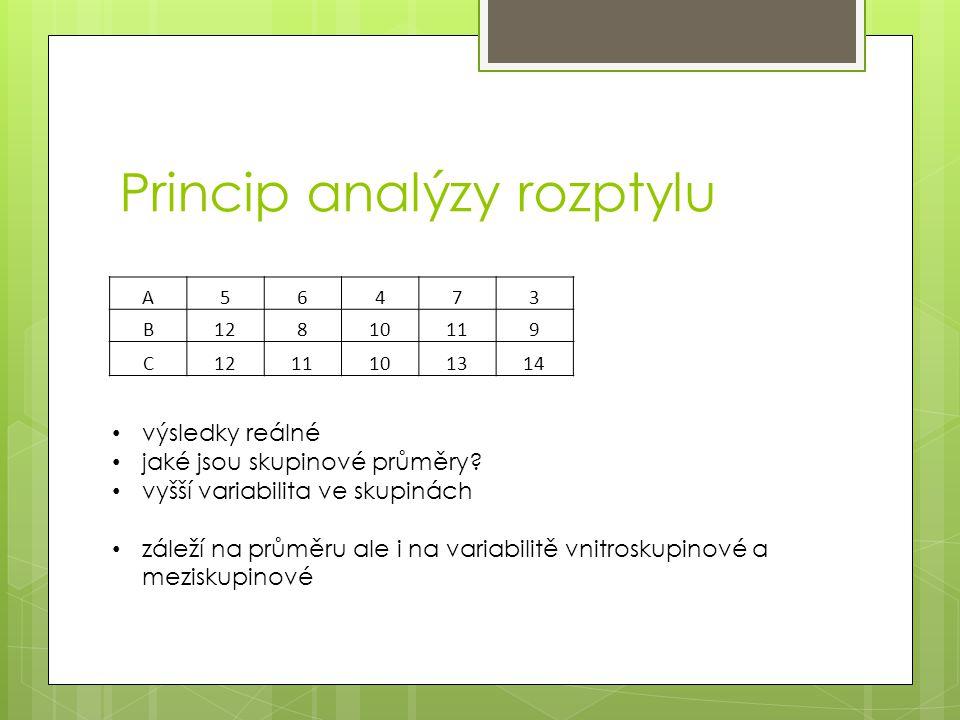 Princip analýzy rozptylu A56473 B12810119 C1211101314 výsledky reálné jaké jsou skupinové průměry? vyšší variabilita ve skupinách záleží na průměru al