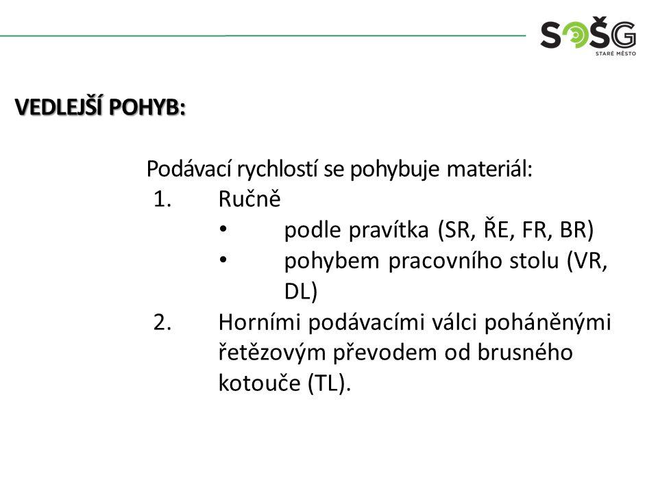 VEDLEJŠÍ POHYB: Podávací rychlostí se pohybuje materiál: 1.Ručně podle pravítka (SR, ŘE, FR, BR) pohybem pracovního stolu (VR, DL) 2.Horními podávacími válci poháněnými řetězovým převodem od brusného kotouče (TL).