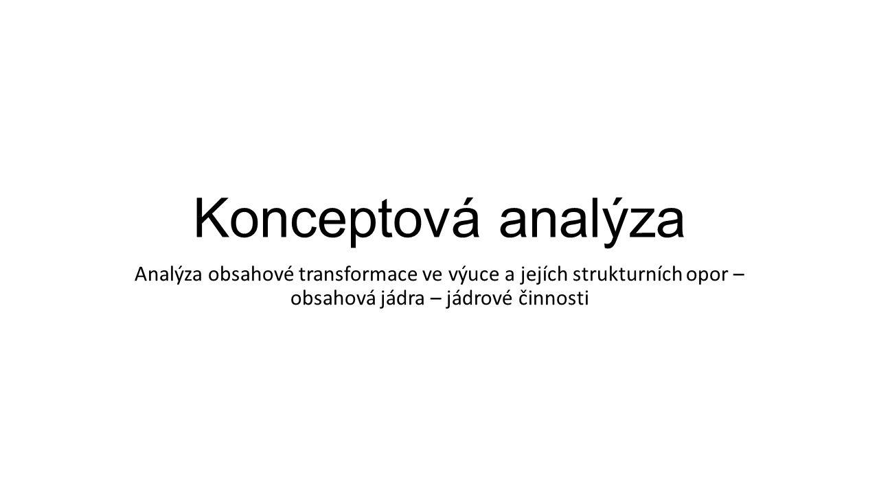 Konceptová analýza Analýza obsahové transformace ve výuce a jejích strukturních opor – obsahová jádra – jádrové činnosti