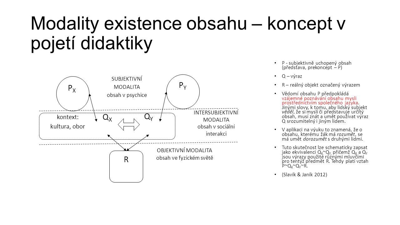 Modality existence obsahu – koncept v pojetí didaktiky P - subjektivně uchopený obsah (představa, prekoncept – P) Q – výraz R – reálný objekt označený výrazem Vědomí obsahu P předpokládá vzájemné poznávání obsahu mysli prostřednictvím společného jazyka.