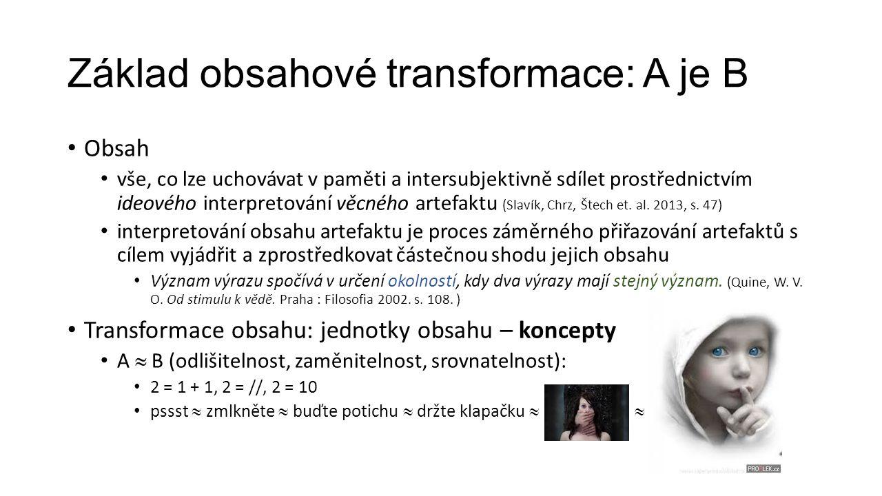 Základ obsahové transformace: A je B Obsah vše, co lze uchovávat v paměti a intersubjektivně sdílet prostřednictvím ideového interpretování věcného artefaktu (Slavík, Chrz, Štech et.