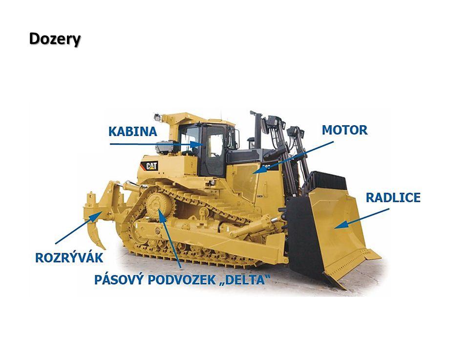 Dozery podle způsobu ovládání a tvaru radlice rozlišujeme: – buldozery – angledozery – tiltdozery – dozery s kombinovaným ovládáním radlice