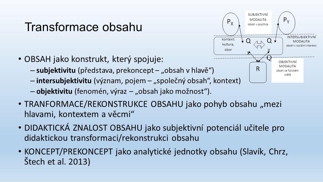 """Transformace obsahu OBSAH jako konstrukt, který spojuje: – subjektivitu (představa, prekoncept – """"obsah v hlavě"""") – intersubjektivitu (význam, pojem –"""
