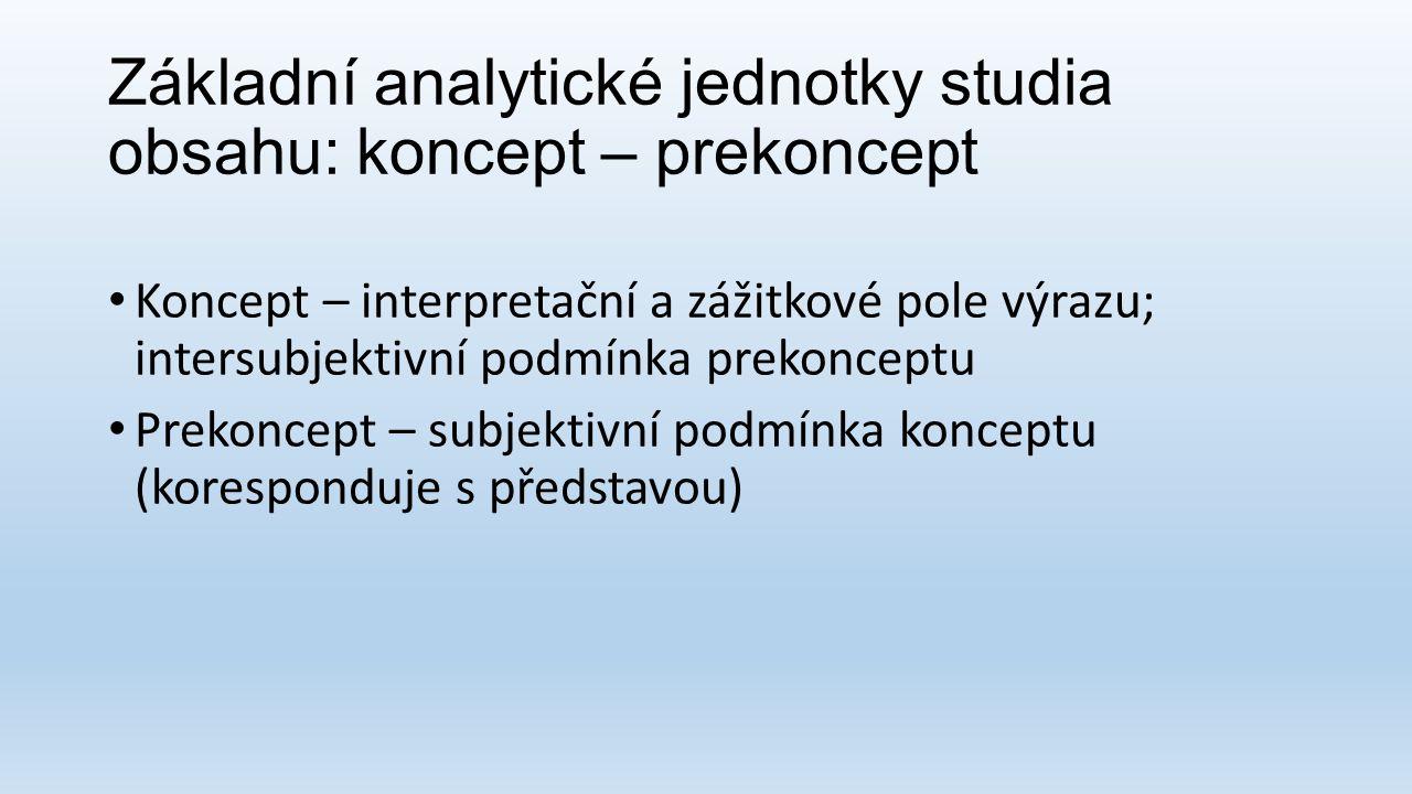 Základní analytické jednotky studia obsahu: koncept – prekoncept Koncept – interpretační a zážitkové pole výrazu; intersubjektivní podmínka prekoncept