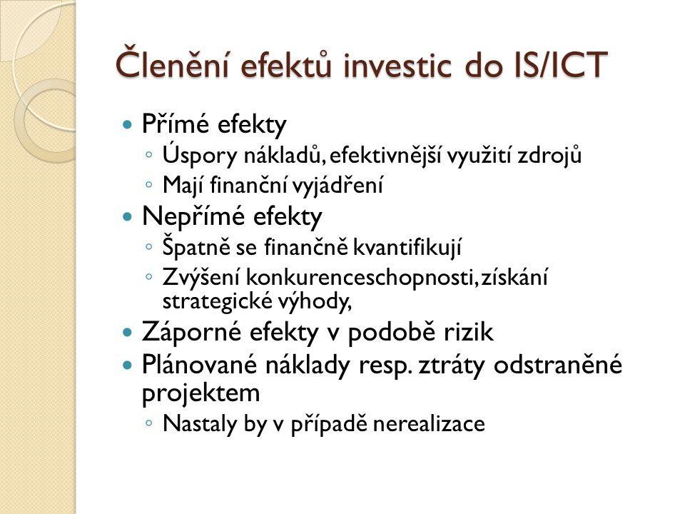 Způsoby hodnocení Proaktivní (dopředu) ◦ Před realizací záměru ◦ Podmínky se mohou změnit ◦ Slouží k prokázání vhodnosti investičního záměru Retroaktivní (zpětně) ◦ Kritickým faktorem je oddělení vlivu ICT od ostatní vlivů ◦ Potvrzení/vyvrácení dříve provedených odhadů  Slouží k dalšímu rozhodování