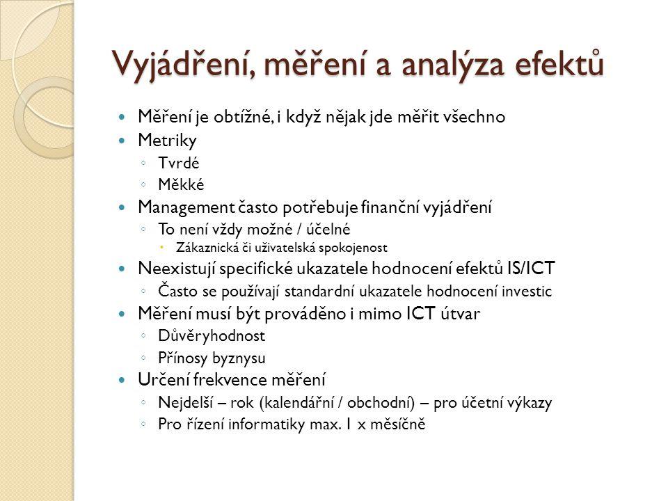 Dimenza analýzy efektů Čas Plán / skutečnost Zdroje efektů ◦ Služby a aplikace informatiky (ERP, BI, …) Podnikové procesy Časový horizont uplatnění efektů Projekty