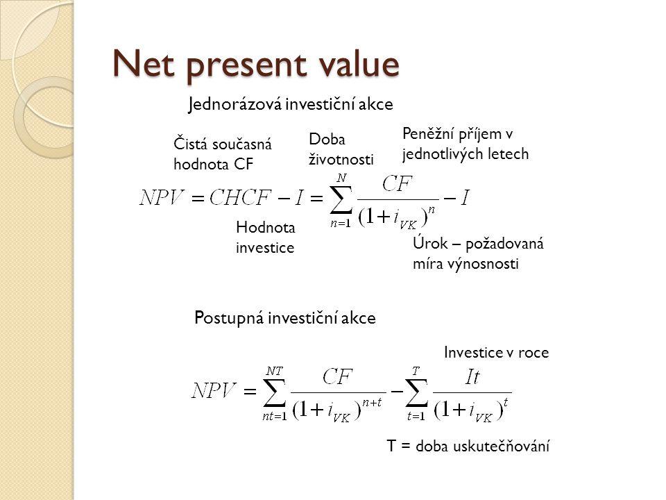 Vážené průměrné náklady podnikového kapitálu