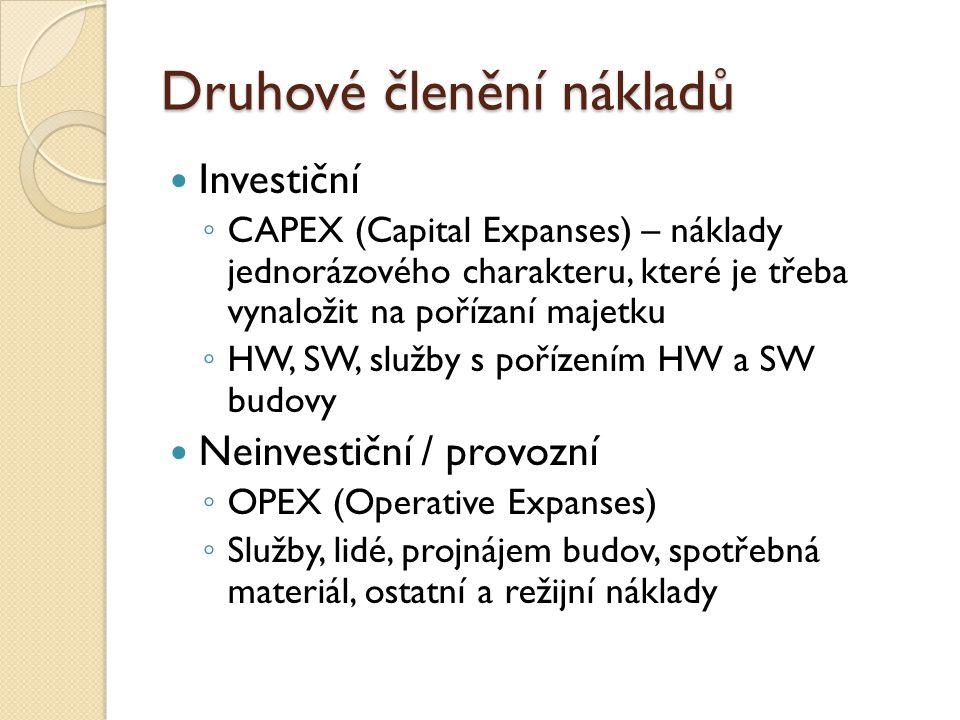 Členění nákladů dle typu aktiva Technologická infrastruktura Funkcionalita a výkon aplikace Data Lidské zdroje Rizika vlastnictví