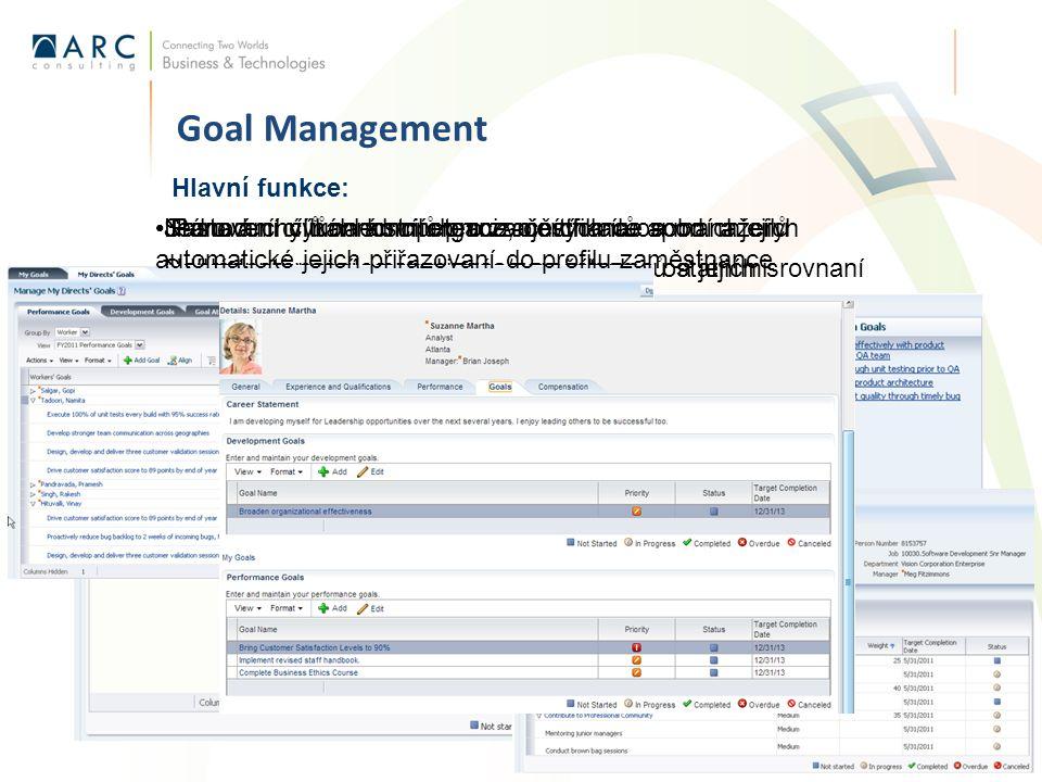 Goal Management Hlavní funkce: Jednoduchý náhled cílů pro zaměstnance a manažeryNastavení výkonnostních, rozvojových a osobních cílů Sdílení, srovnání, a spolupráce na cílech s ostatními Stanovení cílů v rámci organizačních cílů Nahlédnutí na cíle organizace/zaměstnanců a jejich srovnaní Párování cílů na kompetence, certifikace apod.