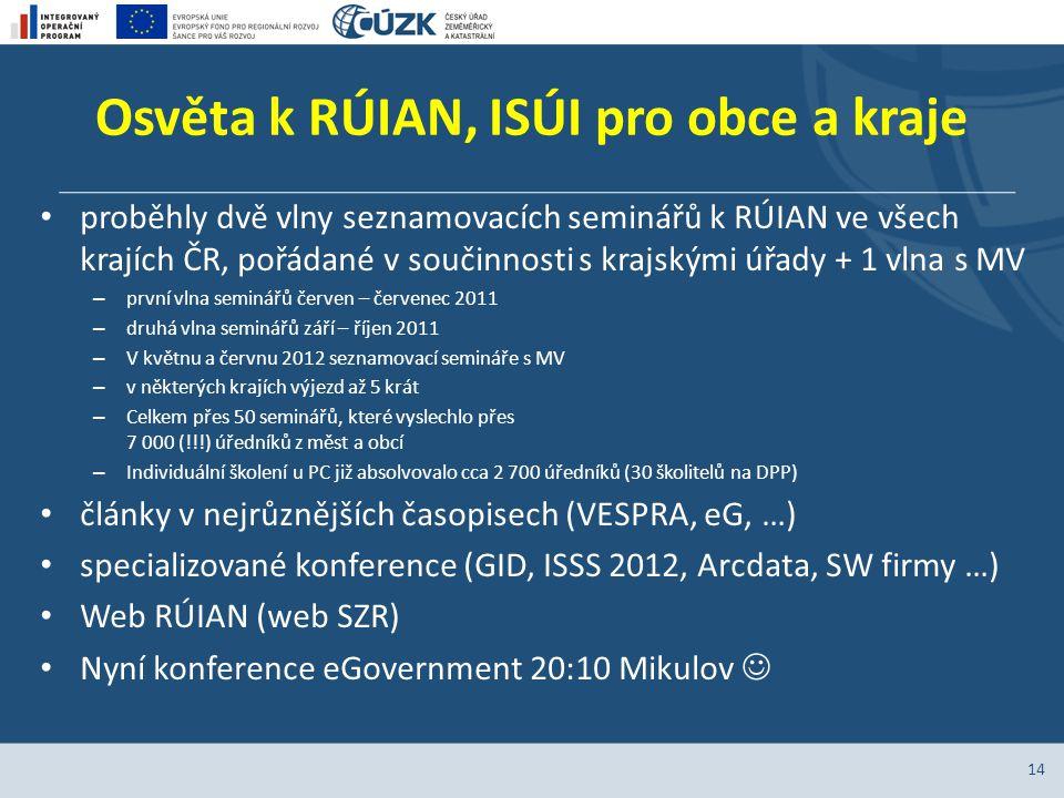 Osvěta k RÚIAN, ISÚI pro obce a kraje proběhly dvě vlny seznamovacích seminářů k RÚIAN ve všech krajích ČR, pořádané v součinnosti s krajskými úřady +
