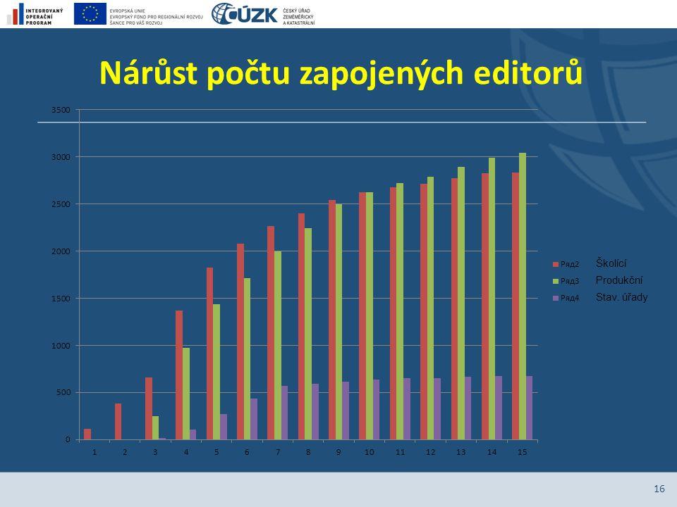 Nárůst počtu zapojených editorů 16 Školící Produkční Stav. úřady