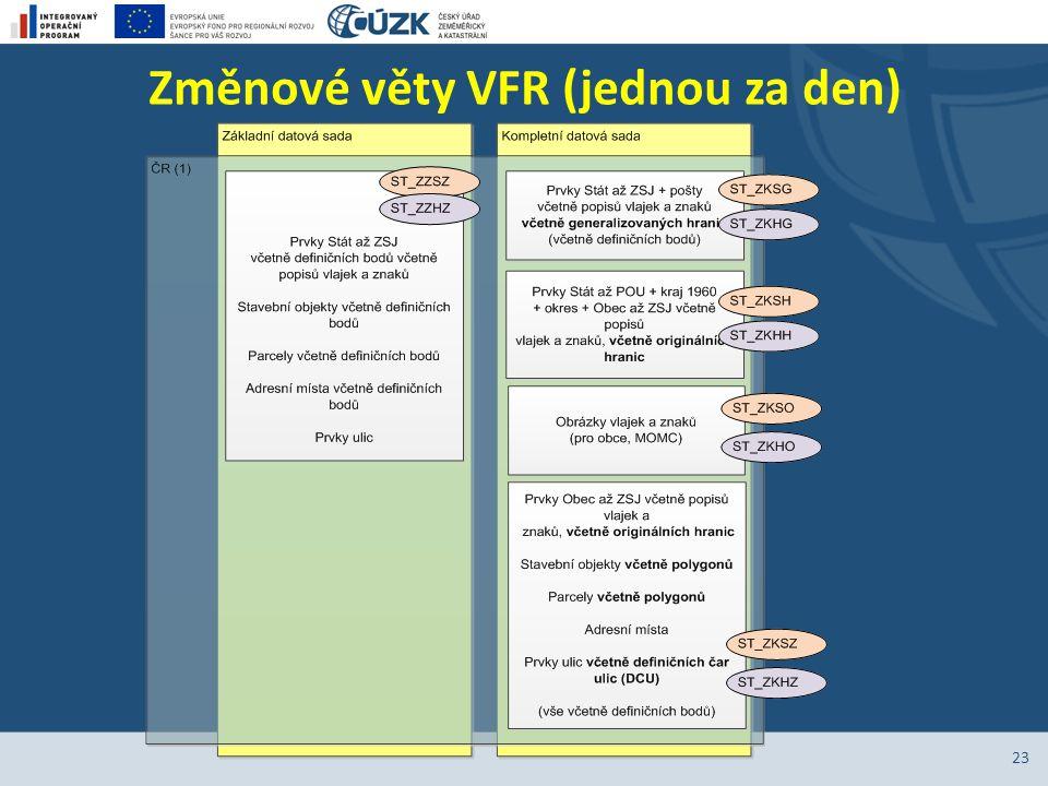 Změnové věty VFR (jednou za den) 23
