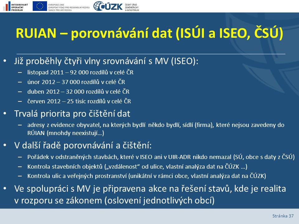 RUIAN – porovnávání dat (ISÚI a ISEO, ČSÚ) Již proběhly čtyři vlny srovnávání s MV (ISEO): – listopad 2011 – 92 000 rozdílů v celé ČR – únor 2012 – 37