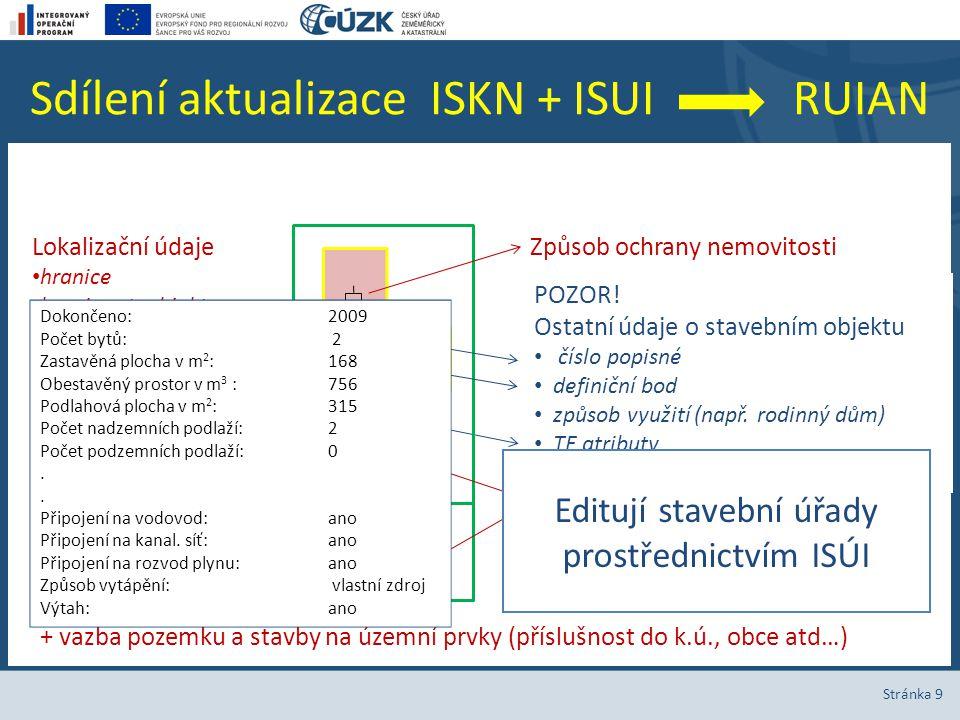 Stránka 9 Sdílení aktualizace ISKN + ISUI RUIAN 123 52/2 Identifikační údaje Lokalizační údaje hranice hranice st. objektu definiční bod + vazba pozem