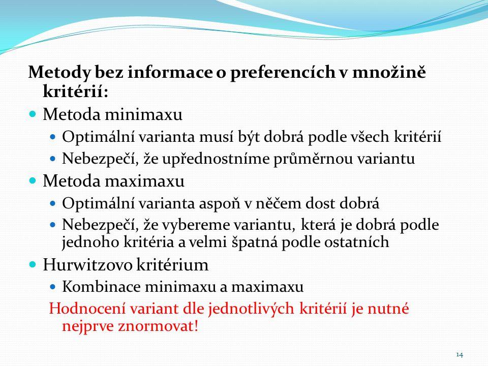Metody bez informace o preferencích v množině kritérií: Metoda minimaxu Optimální varianta musí být dobrá podle všech kritérií Nebezpečí, že upřednost