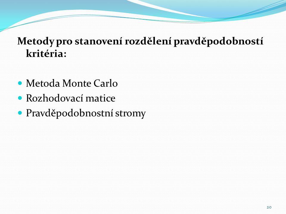 Metody pro stanovení rozdělení pravděpodobností kritéria: Metoda Monte Carlo Rozhodovací matice Pravděpodobnostní stromy 20