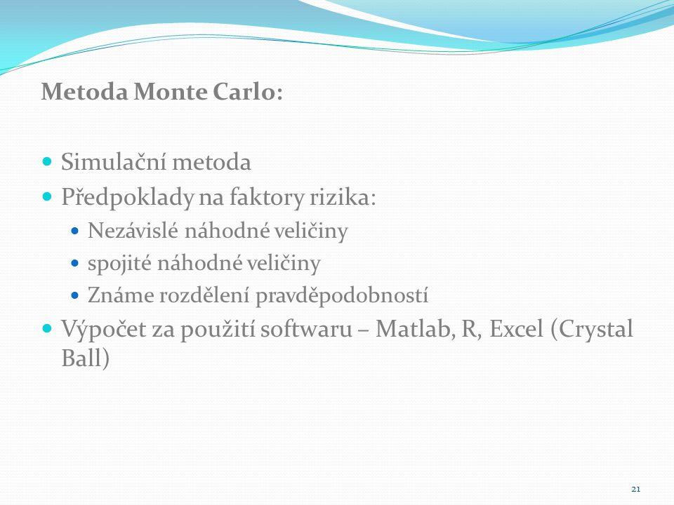 Metoda Monte Carlo: Simulační metoda Předpoklady na faktory rizika: Nezávislé náhodné veličiny spojité náhodné veličiny Známe rozdělení pravděpodobnos