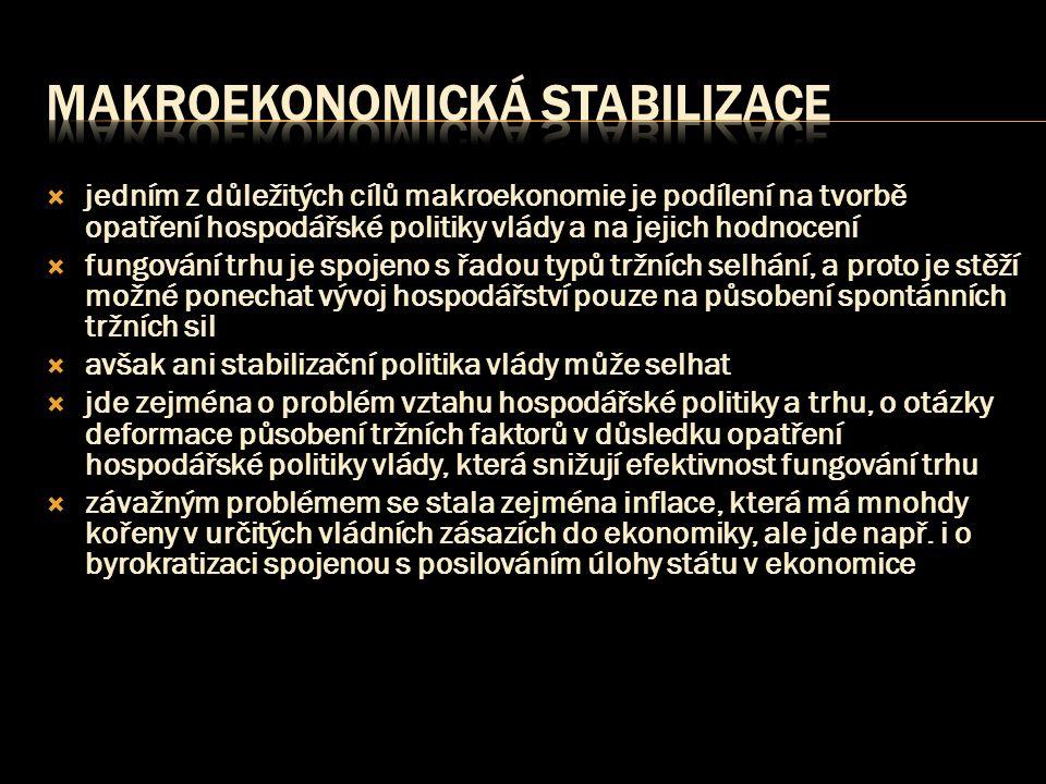  jedním z důležitých cílů makroekonomie je podílení na tvorbě opatření hospodářské politiky vlády a na jejich hodnocení  fungování trhu je spojeno s