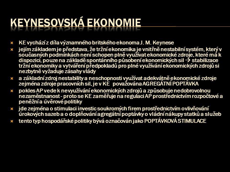  KE vychází z díla významného britského ekonoma J. M. Keynese  jejím základem je představa, že tržní ekonomika je vnitřně nestabilní systém, který v