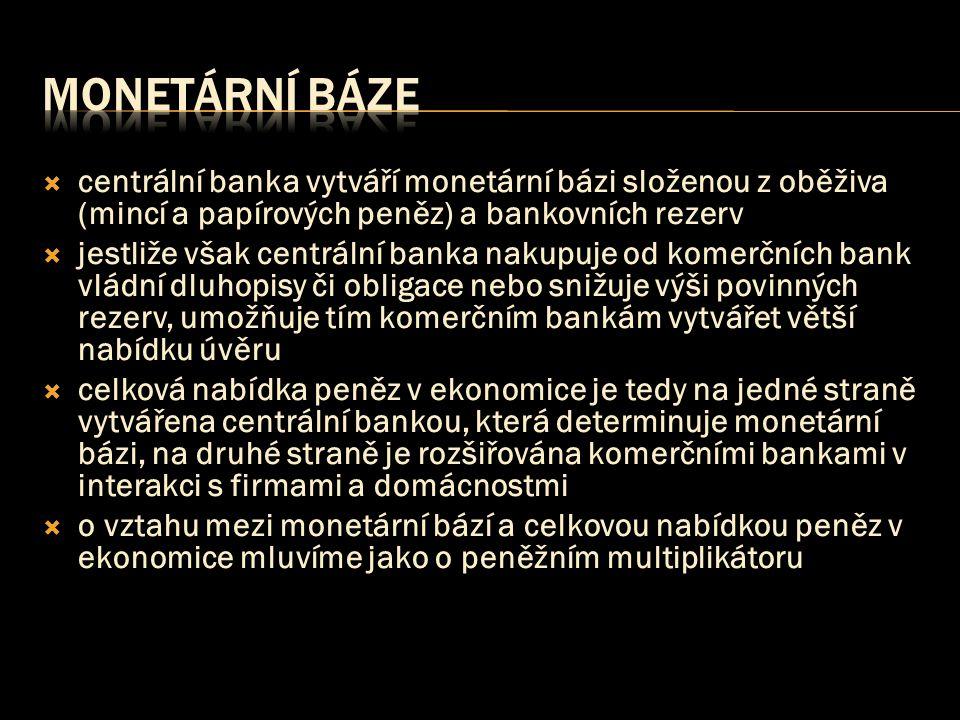  centrální banka vytváří monetární bázi složenou z oběživa (mincí a papírových peněz) a bankovních rezerv  jestliže však centrální banka nakupuje od komerčních bank vládní dluhopisy či obligace nebo snižuje výši povinných rezerv, umožňuje tím komerčním bankám vytvářet větší nabídku úvěru  celková nabídka peněz v ekonomice je tedy na jedné straně vytvářena centrální bankou, která determinuje monetární bázi, na druhé straně je rozšiřována komerčními bankami v interakci s firmami a domácnostmi  o vztahu mezi monetární bází a celkovou nabídkou peněz v ekonomice mluvíme jako o peněžním multiplikátoru