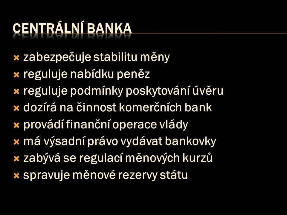  zabezpečuje stabilitu měny  reguluje nabídku peněz  reguluje podmínky poskytování úvěru  dozírá na činnost komerčních bank  provádí finanční operace vlády  má výsadní právo vydávat bankovky  zabývá se regulací měnových kurzů  spravuje měnové rezervy státu