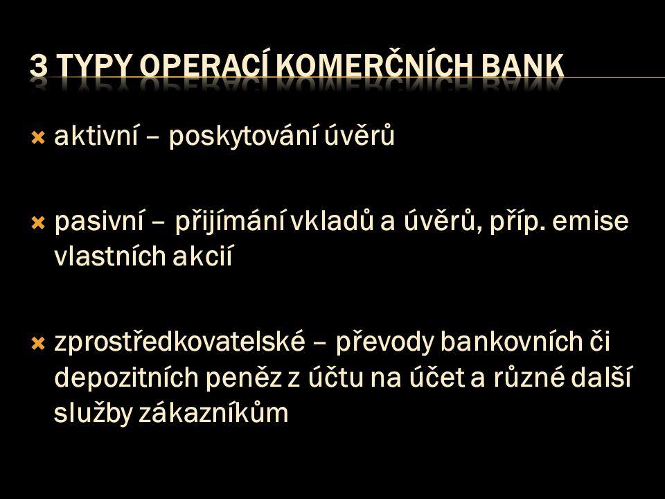 aktivní – poskytování úvěrů  pasivní – přijímání vkladů a úvěrů, příp. emise vlastních akcií  zprostředkovatelské – převody bankovních či depozitn
