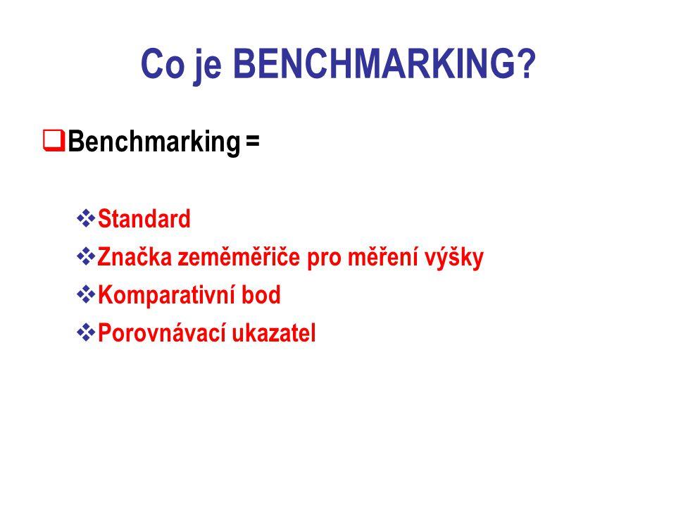Co je BENCHMARKING?  Benchmarking =  Standard  Značka zeměměřiče pro měření výšky  Komparativní bod  Porovnávací ukazatel