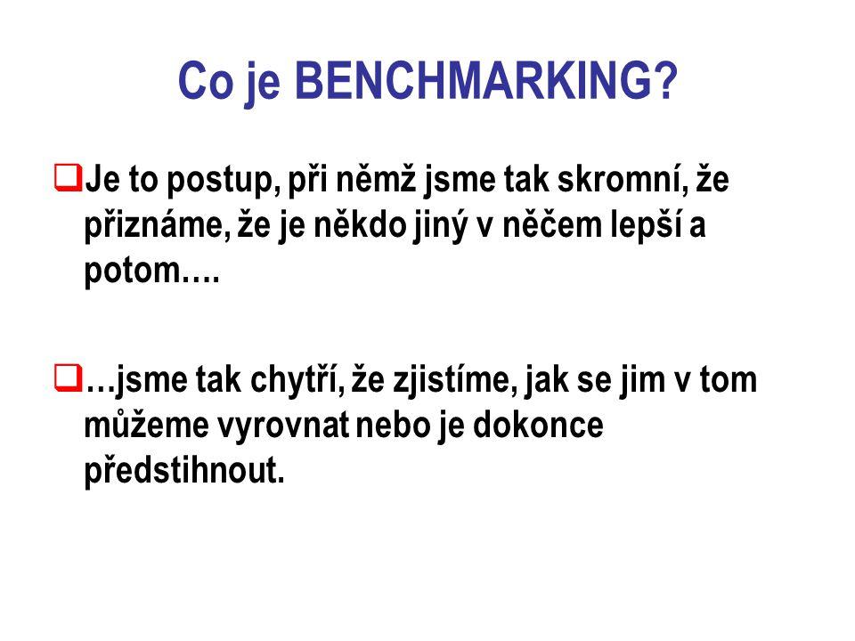 Co je BENCHMARKING.